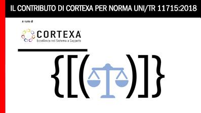 Cappotto Termico: il contributo di Cortexa per la norma UNI/TR 11715:2018